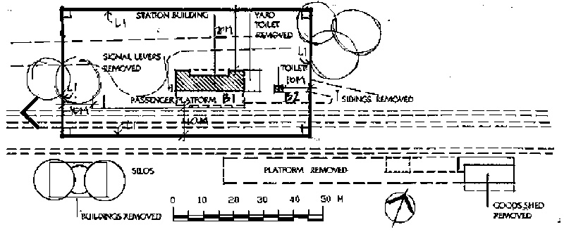 rupanyup railway station plan