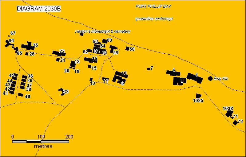 h02030 portseab plan
