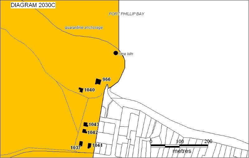 h02030 portseac plan