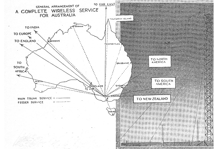 In 1927 the proposed 'General Arrangement of a Complete Wireless Service for Australia' focuses on the Ballan and Rockbank Beam Stations. (Radio, May 1927, p.18) A 1939 map reveals that the shorter of these overseas links were in fact operated from differ
