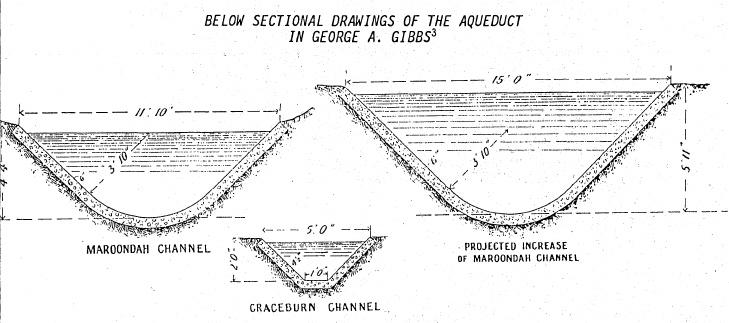 2 - Maroondah Aqueduct Kangaroo Ground Eltham N11 - Shire of Eltham Heritage Study 1992