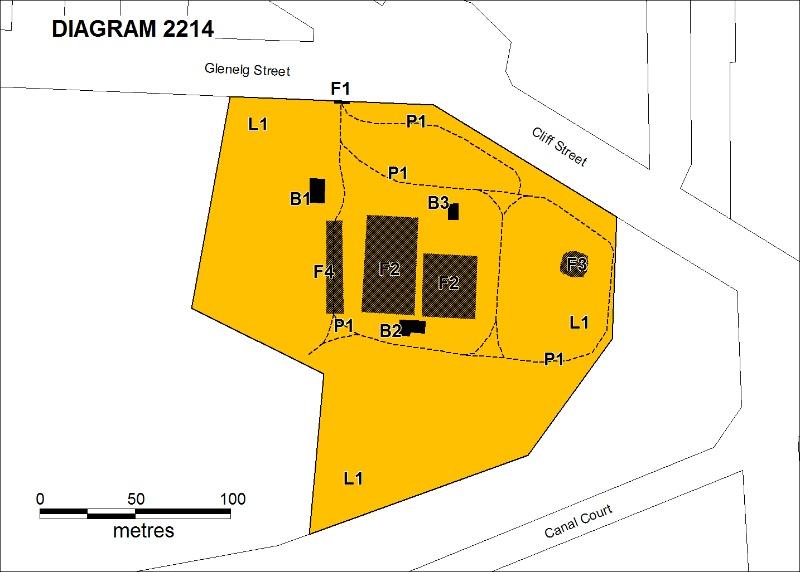 PROV H2214 portland botanic gardens plan