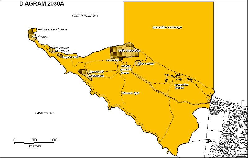 h02030 portseaa plan