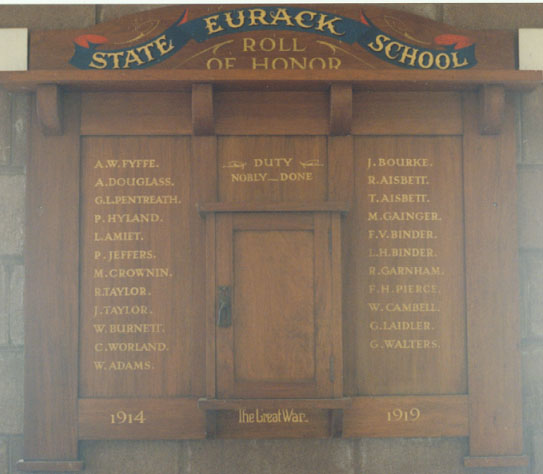 Eurack Honour Roll (First World War) (Part A)
