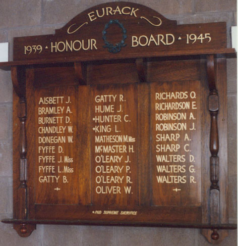 Eurack Honour Roll (Second World War) (Part B)