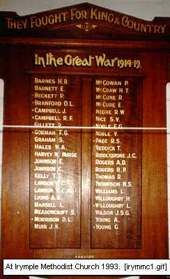 Irymple Methodist Church Honour Roll (First World War)