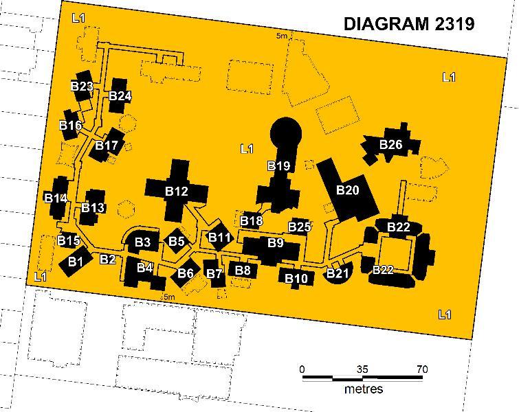 Mowbray Plan