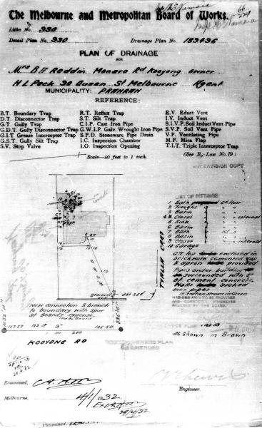 1934 MMBW Plan of Drainage