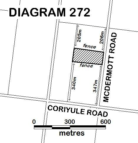 Diagram 272