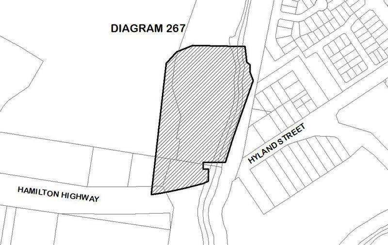DIAGRAM 267