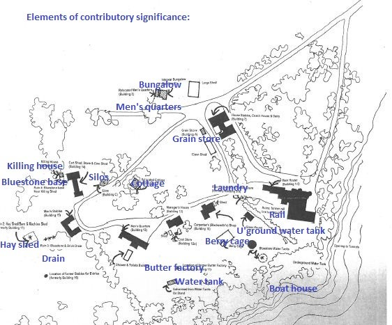 Elements of contributory significance